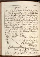 Geometria Practica A Domino Davide Gregory in Academia Edinensi Matheseos Professore. [15 of 16]
