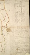 [Detail from:] A Map of the Upper Common of Drysdale [Dryfesdale] [1 of 1]
