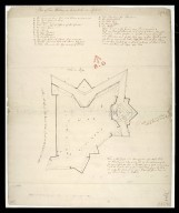 Plan of Fort William at Inverlochie [i.e. Inverlochy] in Lochaber. [1 of 1]