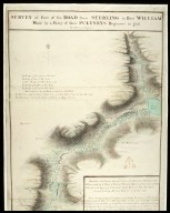Survey of Part of the Road from Sterling to Fort William; Made by the Party of Genl. Pultneys Regiment in 1749 [copy] [1 of 2]