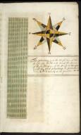 Sir John Rutherfurd of the Ilk His Book 1724 [03 of 24]