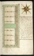 Sir John Rutherfurd of the Ilk His Book 1724 [04 of 24]