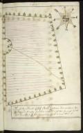Sir John Rutherfurd of the Ilk His Book 1724 [16 of 24]