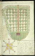 Sir John Rutherfurd of the Ilk His Book 1724 [20 of 24]