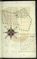 Sir John Rutherfurd of the Ilk His Book 1724 [21 of 24]