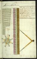 Sir John Rutherfurd of the Ilk His Book 1724 [22 of 24]
