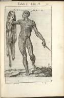 Tabula I. Libri II.