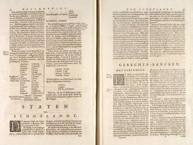 [Geographiae Blavianae] [Also known as: Atlas major] [028 of 153]