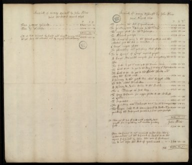 [Holograph accounts of money disbursed by John Adair since August 1695] [1 of 2]