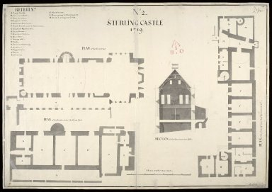 Sterling [i.e. Stirling] Castle, [November] 1719, No.2 [1 of 1]