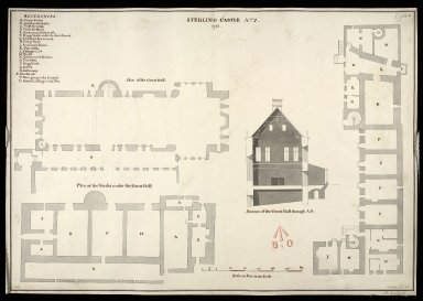 Sterling [i.e. Stirling] Castle, No. 2, 1741 [copied from 1719 plan] [1 of 1]