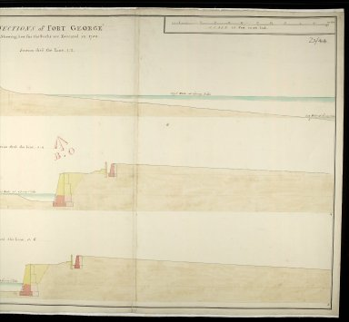 Sections of Fort George shewing how far the works are executed in 1750 : section thro' the line 1.2; section thro' the line 3.4; section thro' the line 5.6 [copy] [2 of 2]