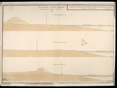 Sections of Fort George shewing how far the works are executed in 1750 : section thro' the line 13.14; section thro' the line 15.16; section thro' the line 17.18 [1 of 1]
