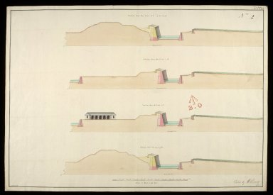 [Fort George, North Britain] 1752, No.2 : section thro' line a.b on the plan; section thro' line c.d on the plan; section thro' line e.f on the plan; section thro' line g.h on the plan [1 of 1]
