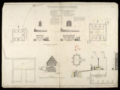 Plan, section and elevation of the barrack at Inveersnait [i.e. Inversnaid] & Kiliwhiman [i.e. Kiliwhimen] [with] Explanation; powder magasine at Edinbgh. Castle and section of the same at x; with a project of arching the second floor at y [1 of 1]