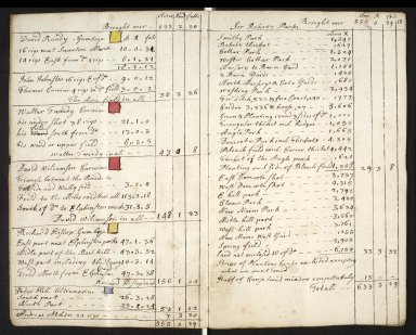 Measures of Carberrie Ground. November 1733 [3 of 5]