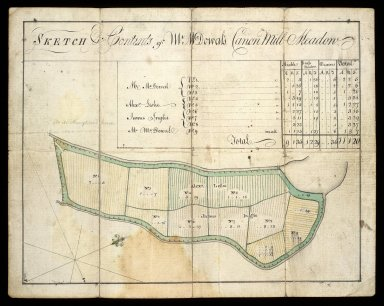 Plan and measurement of Canonmill Meadow ground 1789 [1 of 2]