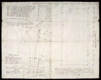 The Draught & measures of the Lands of wrights houses near Edinburgh taken Nov. 1st 1693 [1 of 2]