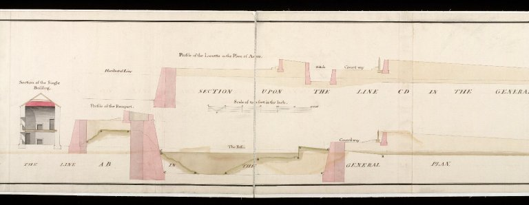 [Section of the double building : section of the single building; section upon the line AB in the general plan; profile of the rampart; section upon the line CD in the general plan [2 of 3]