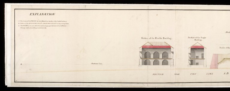 [Section of the double building : section of the single building; section upon the line AB in the general plan; profile of the rampart; section upon the line CD in the general plan [1 of 3]