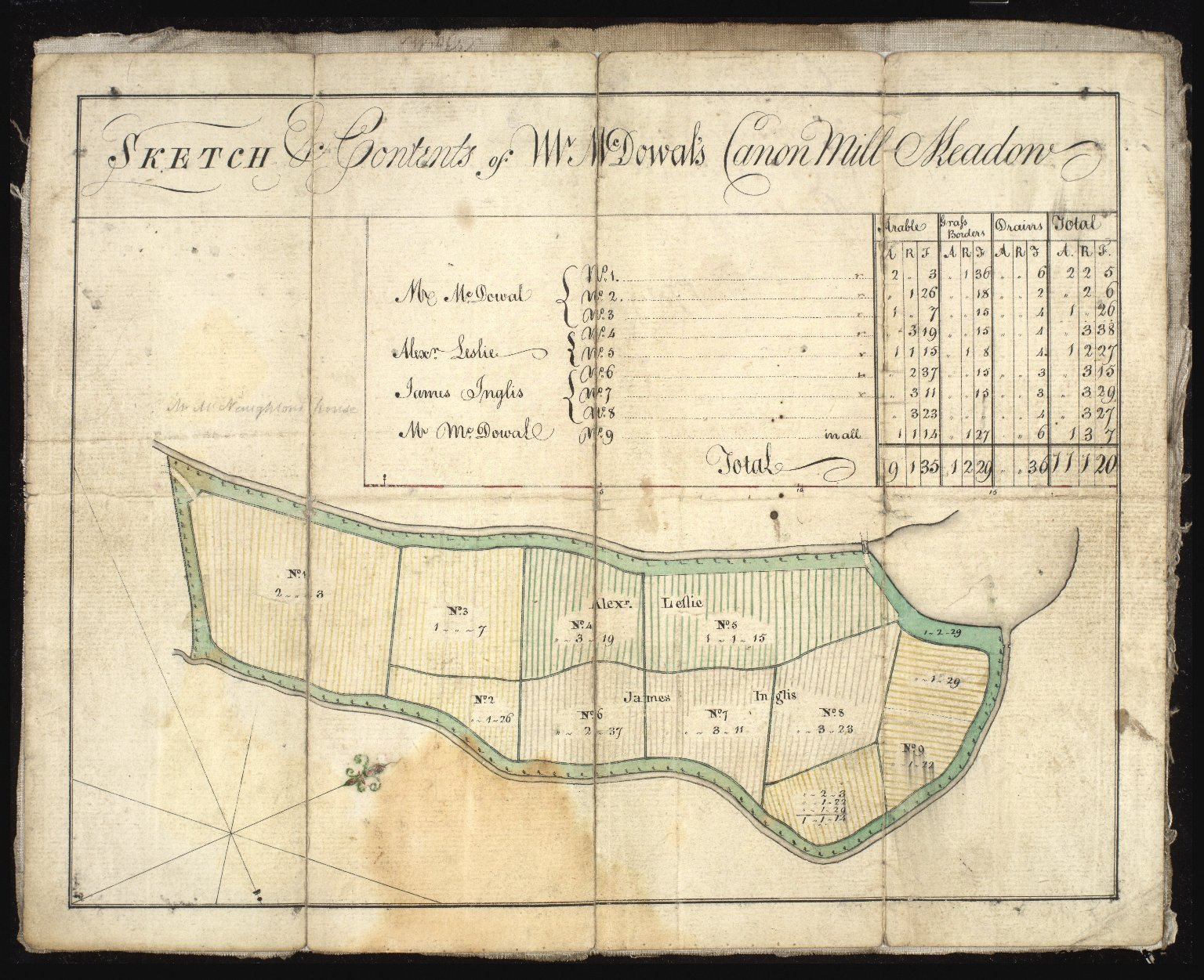 [Plan of Mr. McDowals Canonmills Meadow, with contents] [1 of 1]