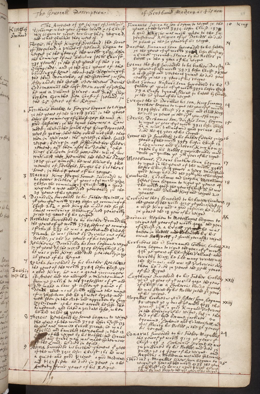 Atlas Scoticus, or a Description of Scotland Ancient and Modern. [039 of 259]