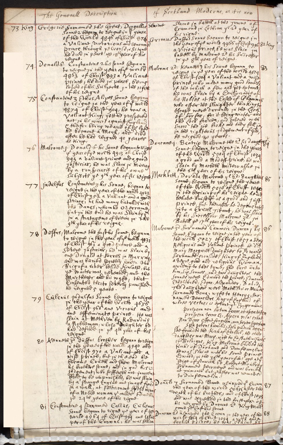Atlas Scoticus, or a Description of Scotland Ancient and Modern. [042 of 259]