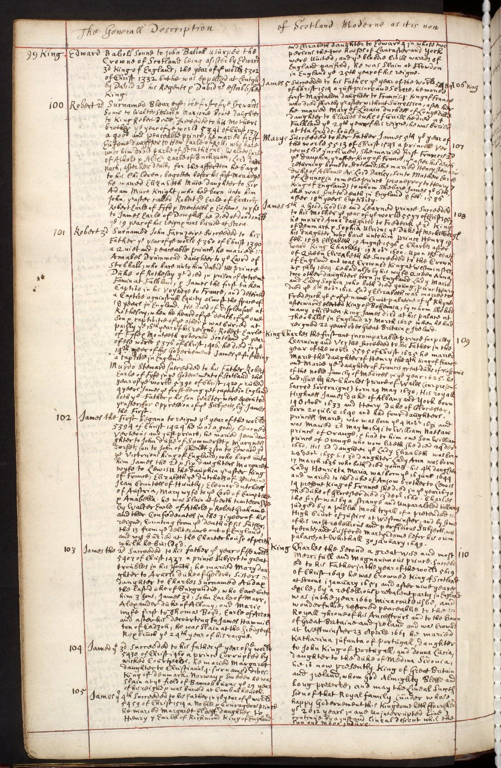 Atlas Scoticus, or a Description of Scotland Ancient and Modern. [044 of 259]