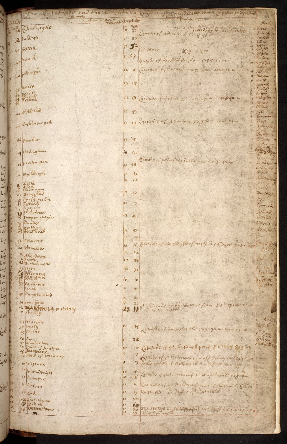Atlas Scoticus, or a Description of Scotland Ancient and Modern. [259 of 259]