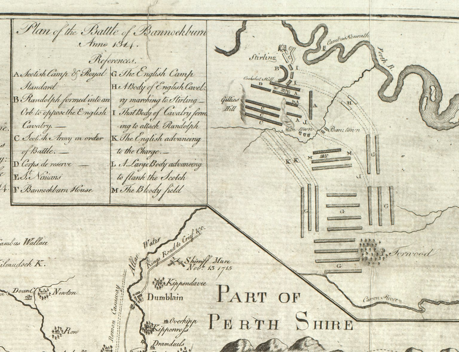 [Detail from:] A map of Stirlingshire from a Survey by William Edgar in 1745, with a few alterations to accommodate it to the present time ; ... [Detail of the plan of the battle of Bannochburn, 1314] [1 of 1]