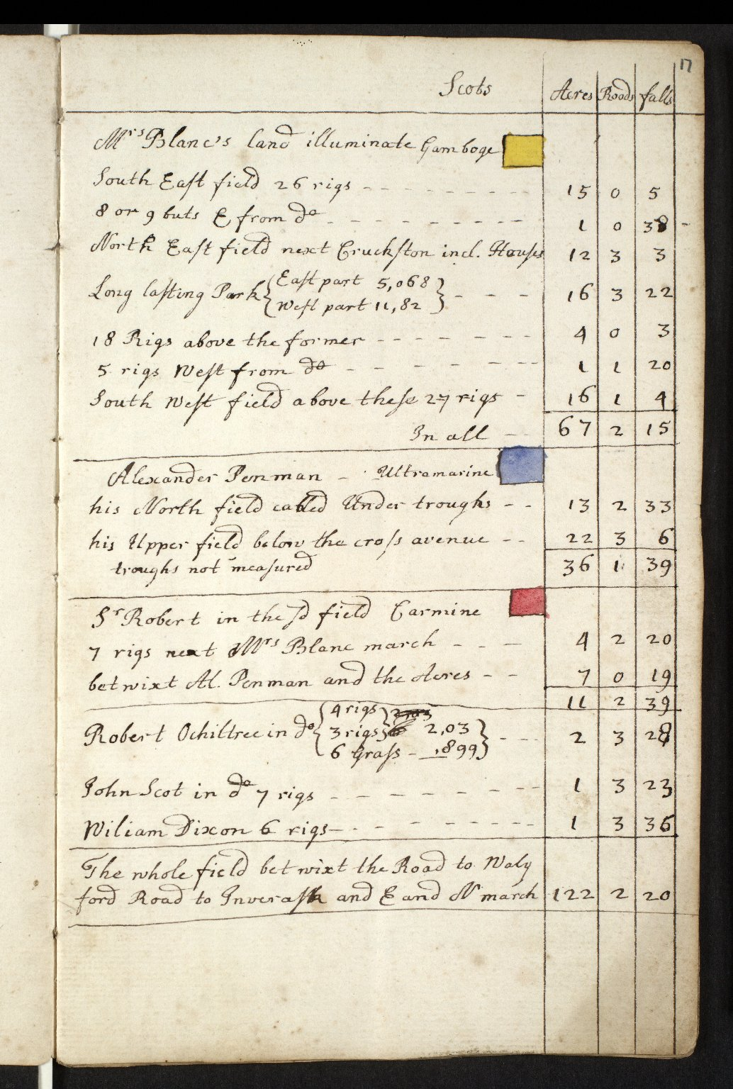 Measures of Carberrie Ground. November 1733 [2 of 5]