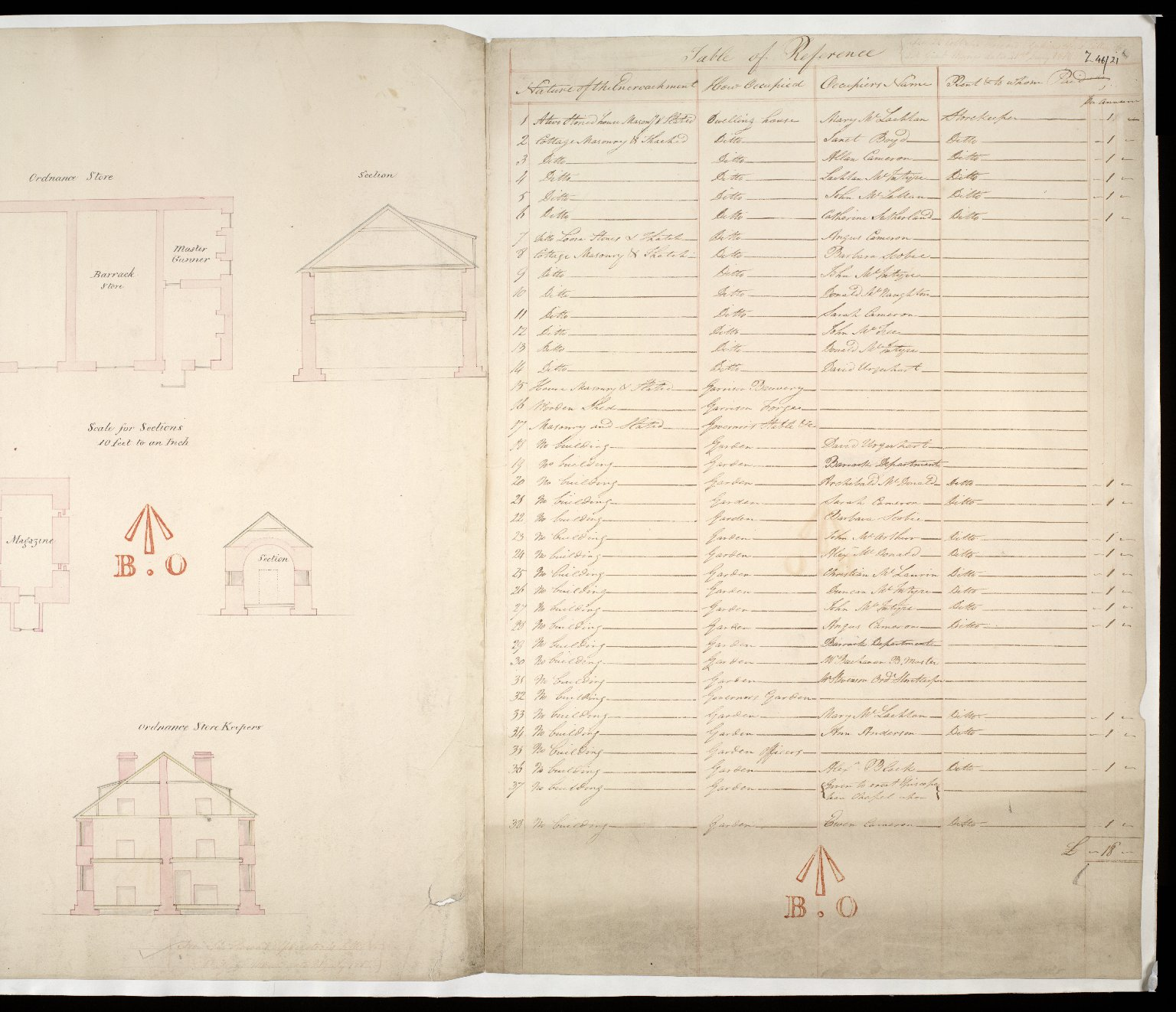 [Map of area around Fort William showing] boundary of the Crown lands : plans, elevations and sections of ordnance store and magazine; table of reference [showing] nature of the encroachment, how occupied, occupiers name, and rent & to whom paid [2 of 2]