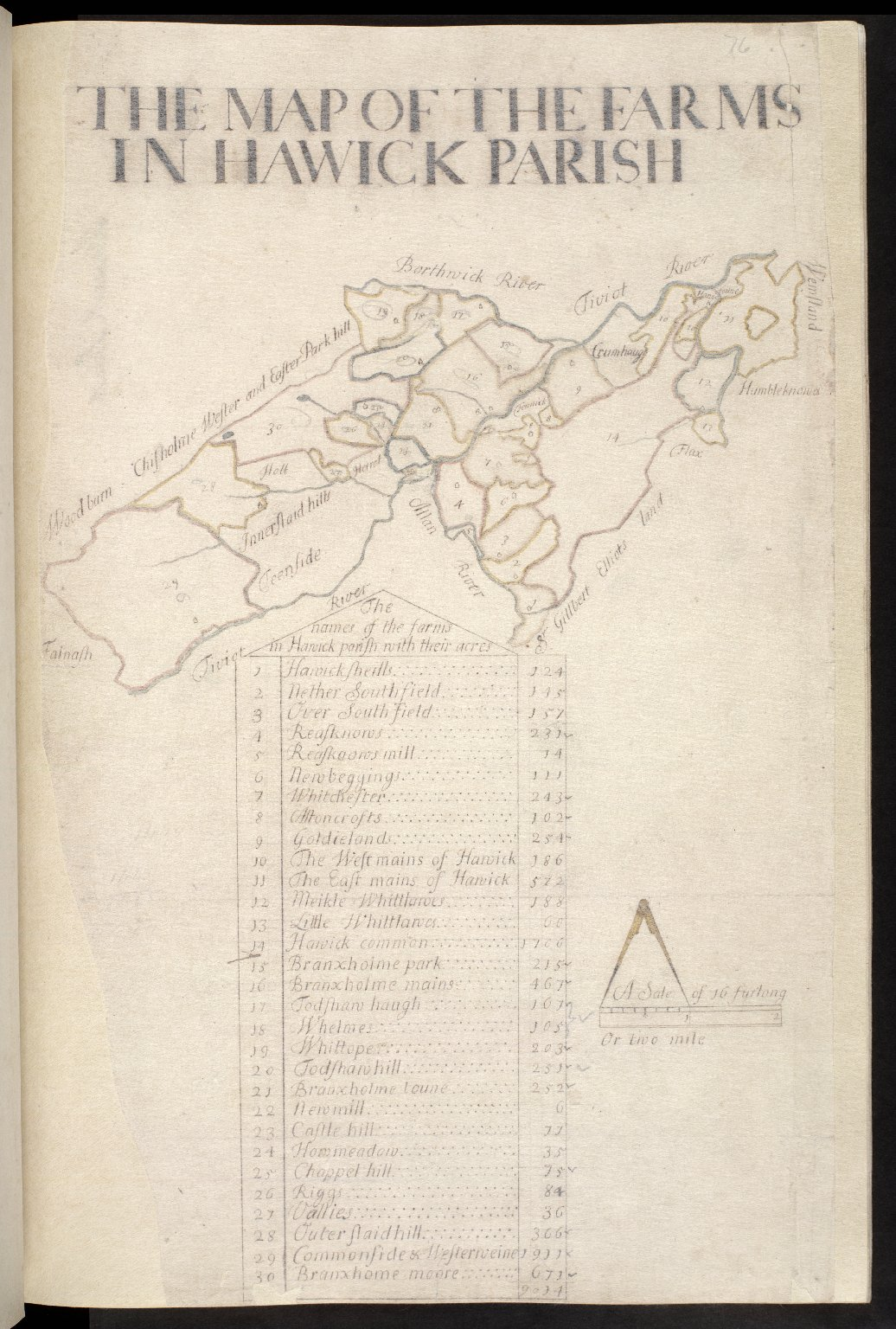 The Map of the Farms in Hawick Parish [1 of 2]
