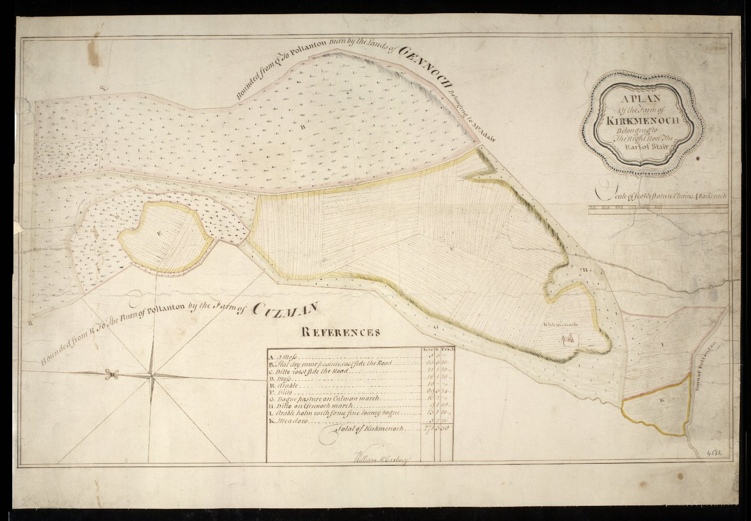 A Plan of the Farm of Kirkmenoch Belonging to The Right Hon. The Earl of Stair [1 of 1]